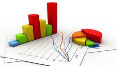 تصویر از بر اساس اعلام مرکز آمار؛ تورم تولیدکننده خدمات به ٣۵.٣درصد رسید