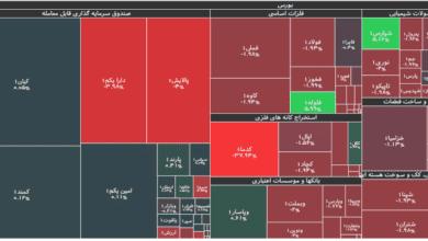 تصویر از شاخص کل بورس تهران قرمز بسته شد
