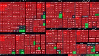 تصویر از مثبت شدن تعدادی از نمادها در معاملات روز گذشته